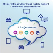 Cloud Computing mit infra-struktur