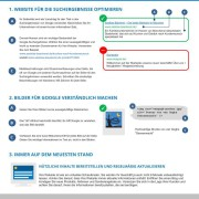 Google SEO Tipps
