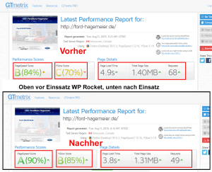 Ford Hagemeier Website mit WP-RocketPerformancepaket